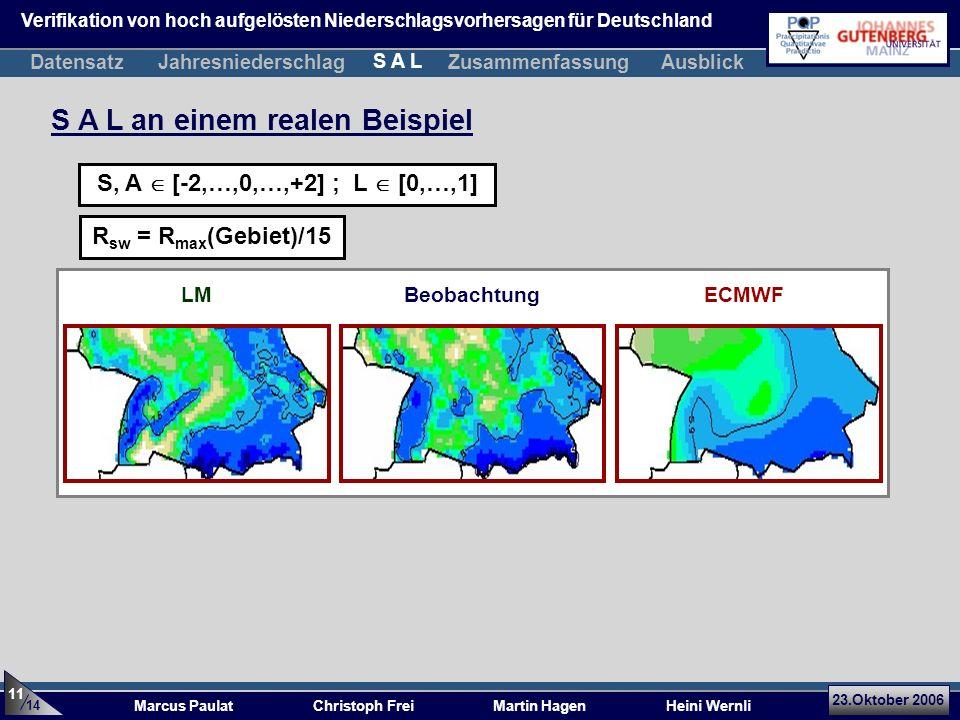 23.Oktober 2006 Marcus Paulat Christoph Frei Martin Hagen Heini Wernli S A L an einem realen Beispiel LM ECMWF 14 11 Beobachtung R sw = R max (Gebiet)/15 DatensatzJahresniederschlagZusammenfassung S A L Ausblick Verifikation von hoch aufgelösten Niederschlagsvorhersagen für Deutschland S, A [-2,…,0,…,+2] ; L [0,…,1]