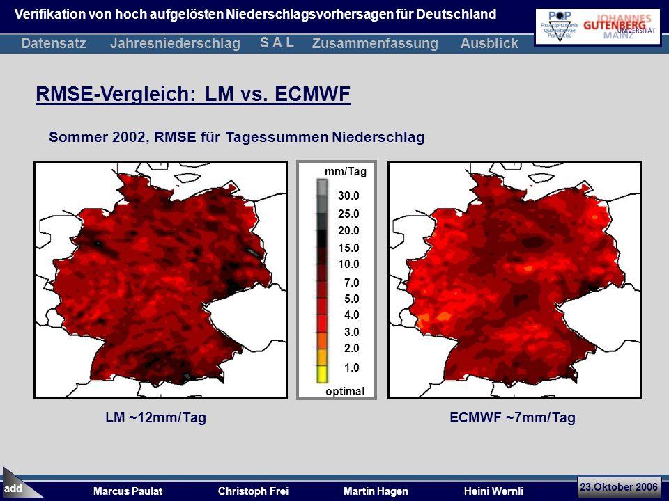 23.Oktober 2006 Marcus Paulat Christoph Frei Martin Hagen Heini Wernli RMSE-Vergleich: LM vs. ECMWF ECMWF ~7mm/TagLM ~12mm/Tag Sommer 2002, RMSE für T