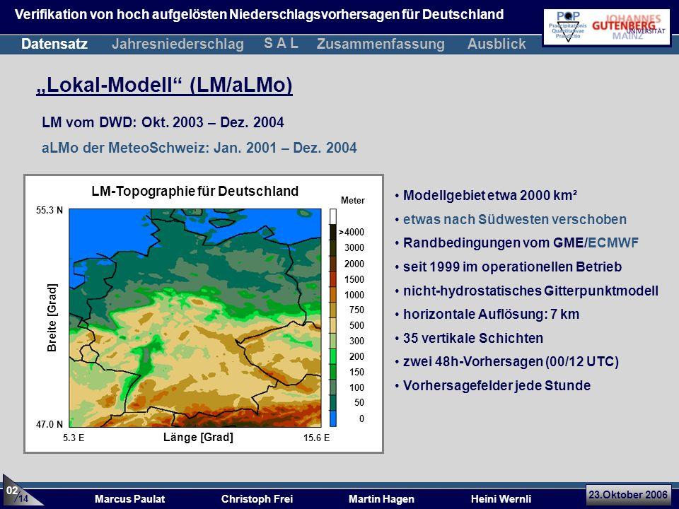 23.Oktober 2006 Marcus Paulat Christoph Frei Martin Hagen Heini Wernli Lokal-Modell (LM/aLMo) LM vom DWD: Okt. 2003 – Dez. 2004 aLMo der MeteoSchweiz: