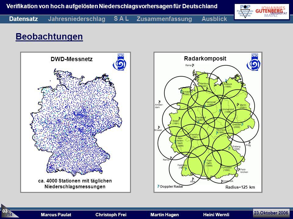 23.Oktober 2006 Marcus Paulat Christoph Frei Martin Hagen Heini Wernli Beobachtungen DWD-Messnetz 14 03 Radius=125 km Doppler Radar Radarkomposit ca.