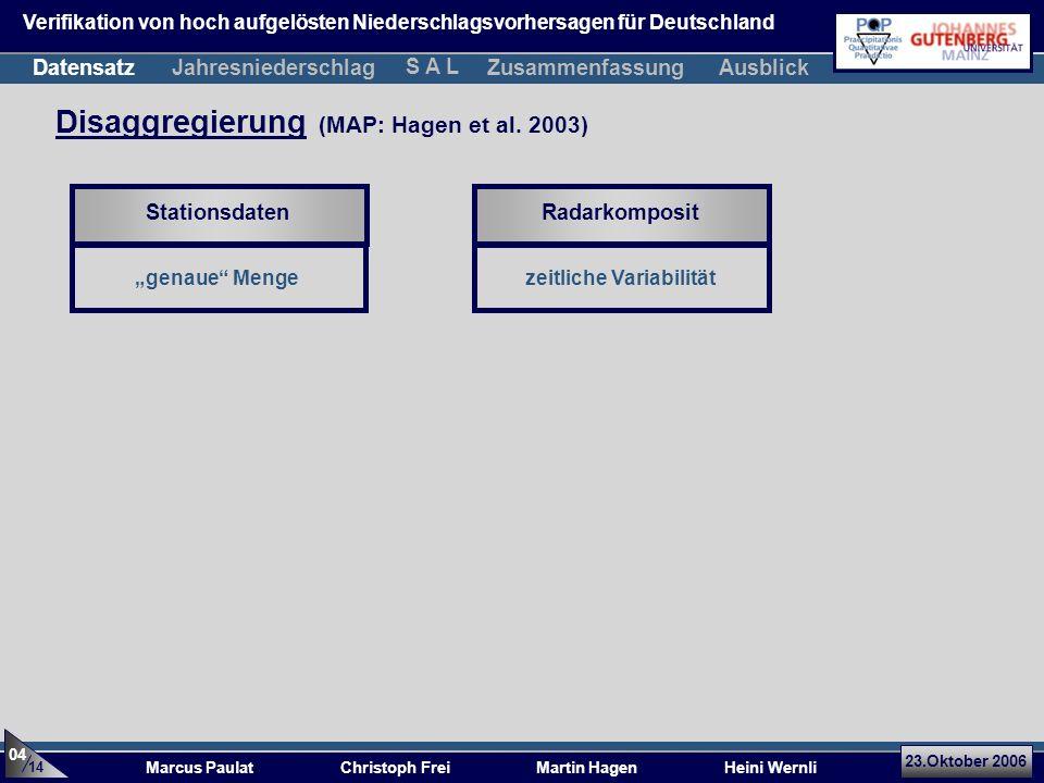 23.Oktober 2006 Marcus Paulat Christoph Frei Martin Hagen Heini Wernli StationsdatenRadarkomposit genaue Mengezeitliche Variabilität 14 04 Disaggregierung (MAP: Hagen et al.