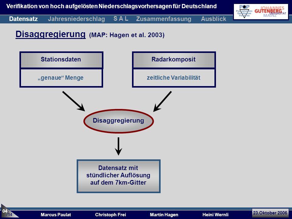 23.Oktober 2006 Marcus Paulat Christoph Frei Martin Hagen Heini Wernli StationsdatenRadarkomposit genaue Mengezeitliche Variabilität Disaggregierung Datensatz mit stündlicher Auflösung auf dem 7km-Gitter 14 04 Disaggregierung (MAP: Hagen et al.