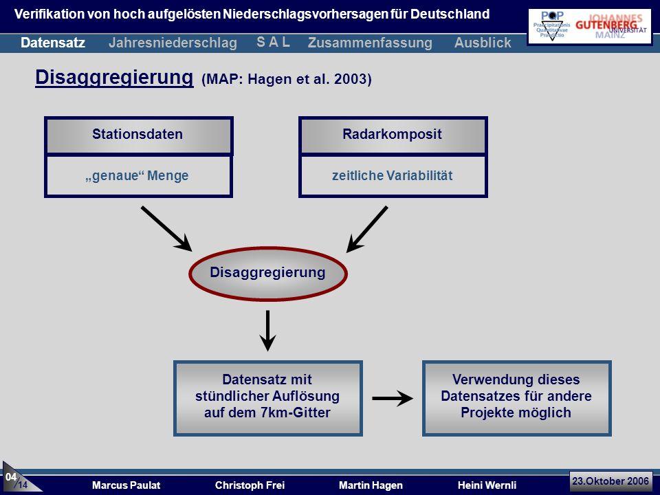 23.Oktober 2006 Marcus Paulat Christoph Frei Martin Hagen Heini Wernli StationsdatenRadarkomposit genaue Mengezeitliche Variabilität Disaggregierung D
