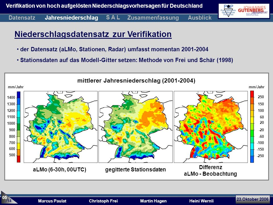 23.Oktober 2006 Marcus Paulat Christoph Frei Martin Hagen Heini Wernli Niederschlagsdatensatz zur Verifikation Stationsdaten auf das Modell-Gitter set