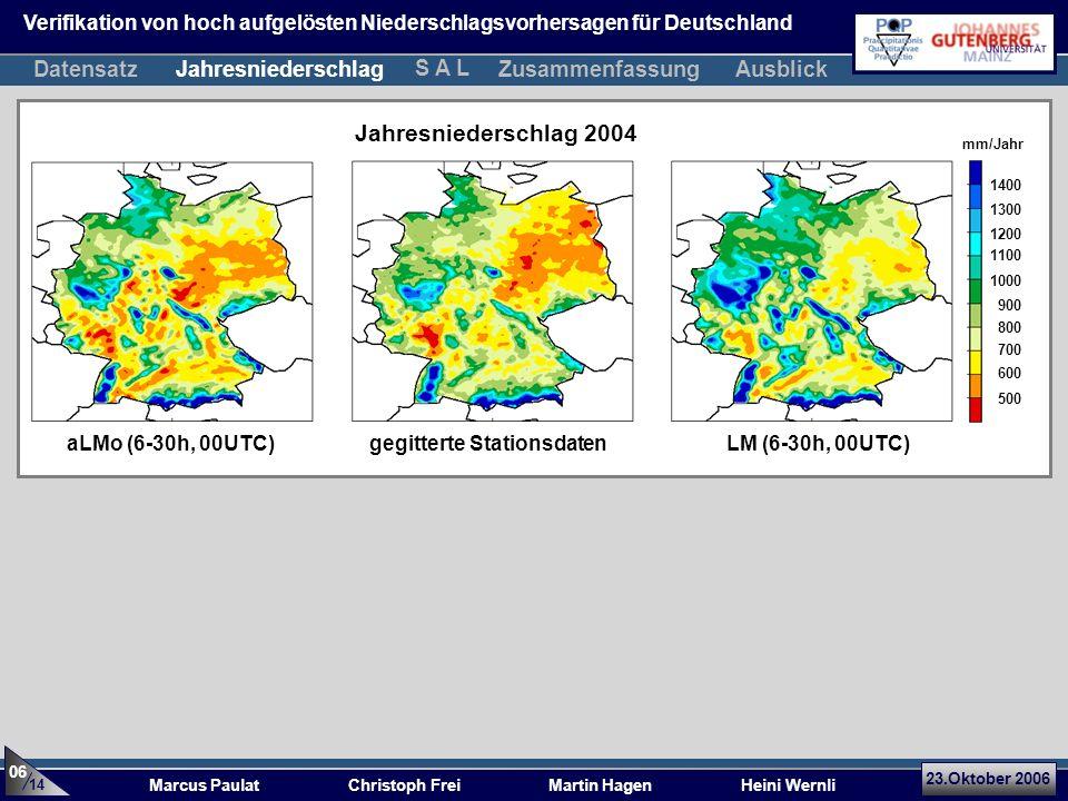 23.Oktober 2006 Marcus Paulat Christoph Frei Martin Hagen Heini Wernli LM (6-30h, 00UTC)gegitterte StationsdatenaLMo (6-30h, 00UTC) Jahresniederschlag