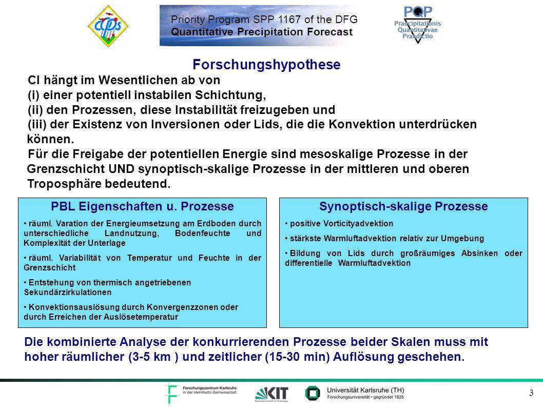 Priority Program SPP 1167 of the DFG Quantitative Precipitation Forecast 3 Synoptisch-skalige Prozesse positive Vorticityadvektion stärkste Warmluftadvektion relativ zur Umgebung Bildung von Lids durch großräumiges Absinken oder differentielle Warmluftadvektion Forschungshypothese CI hängt im Wesentlichen ab von (i) einer potentiell instabilen Schichtung, (ii) den Prozessen, diese Instabilität freizugeben und (iii) der Existenz von Inversionen oder Lids, die die Konvektion unterdrücken können.