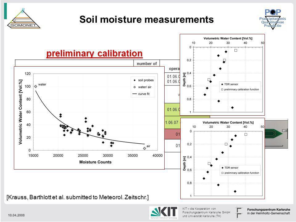 10.04.2008 KIT – die Kooperation von Forschungszentrum Karlsruhe GmbH und Universität Karlsruhe (TH) Soil moisture measurements Waghäusel (N) Simonswald (S) [Krauss et al.