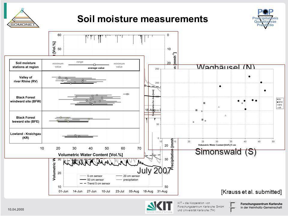 10.04.2008 KIT – die Kooperation von Forschungszentrum Karlsruhe GmbH und Universität Karlsruhe (TH) Soil moisture measurements Waghäusel (N) Simonswa