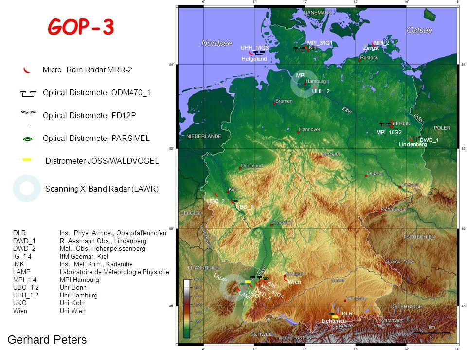 5.-9. März 2007, Bad Herrenalb Thorsten Reinhardt, Institut für Geophysik und Meteorologie, Universität zu Köln Lindenberg Zingst Helgoland Lichtenau
