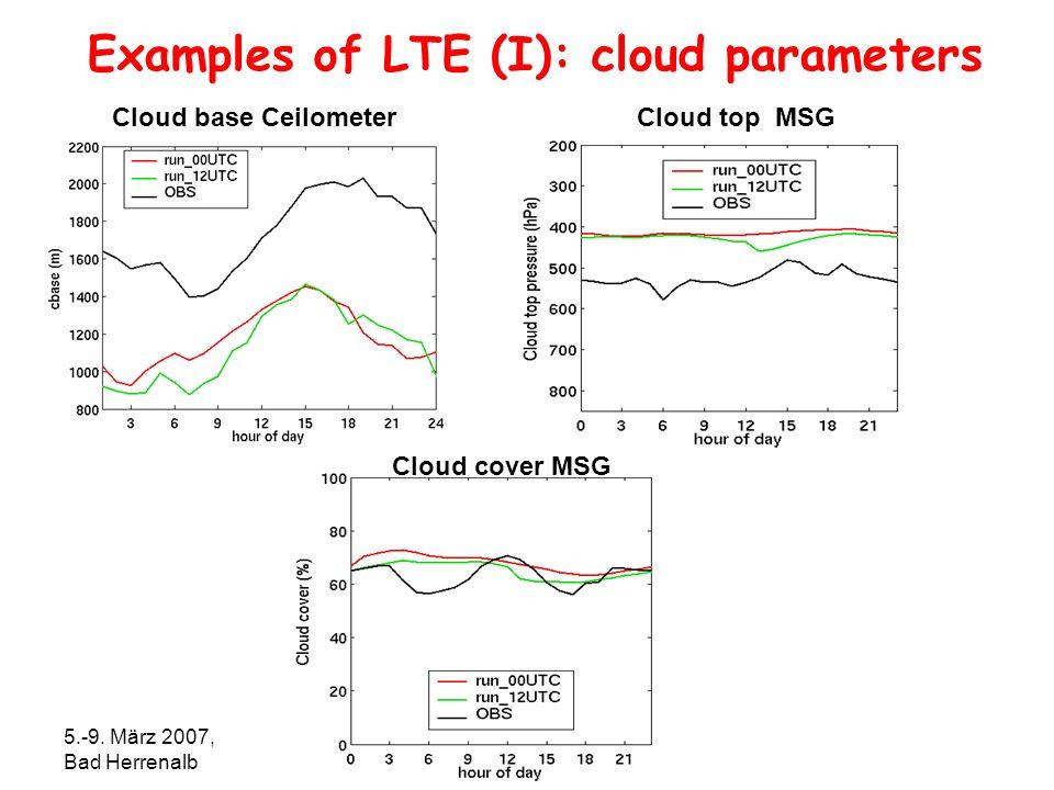 5.-9. März 2007, Bad Herrenalb Thorsten Reinhardt, Institut für Geophysik und Meteorologie, Universität zu Köln Cloud top MSGCloud base Ceilometer Clo