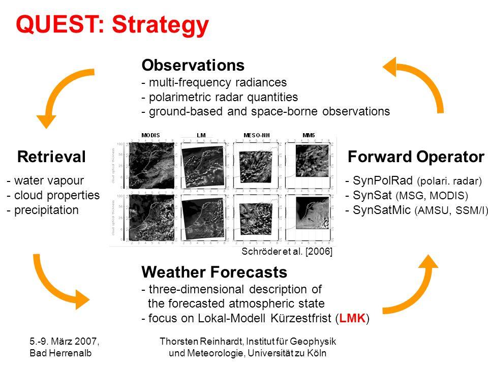 5.-9. März 2007, Bad Herrenalb Thorsten Reinhardt, Institut für Geophysik und Meteorologie, Universität zu Köln QUEST: Strategy Observations - multi-f
