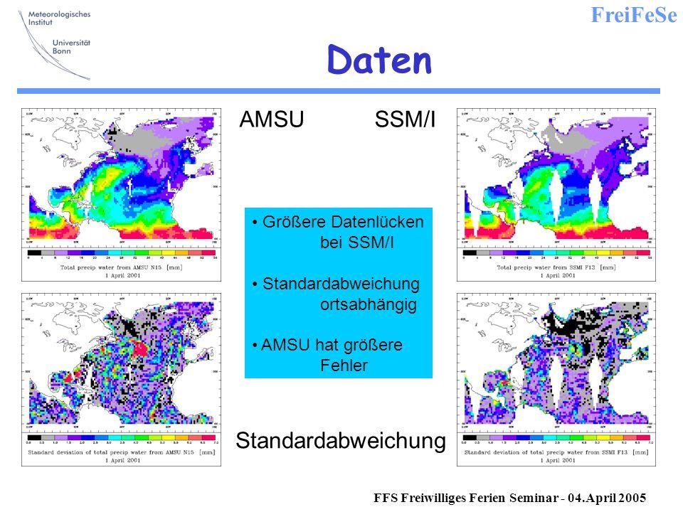 FreiFeSe FFS Freiwilliges Ferien Seminar - 04.April 2005 Daten AMSU SSM/I Standardabweichung Größere Datenlücken bei SSM/I Standardabweichung ortsabhängig AMSU hat größere Fehler
