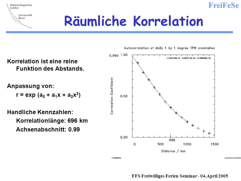 FreiFeSe FFS Freiwilliges Ferien Seminar - 04.April 2005 Räumliche Korrelation Korrelation ist eine reine Funktion des Abstands.