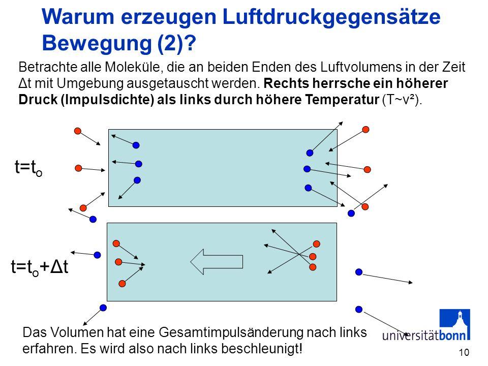 10 Warum erzeugen Luftdruckgegensätze Bewegung (2)? t=t o t=t o +Δt Betrachte alle Moleküle, die an beiden Enden des Luftvolumens in der Zeit Δt mit U