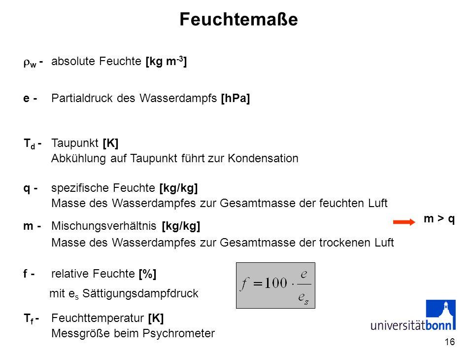 16 Feuchtemaße w -absolute Feuchte [kg m -3 ] f -relative Feuchte [%] mit e s Sättigungsdampfdruck e -Partialdruck des Wasserdampfs [hPa] T d -Taupunk