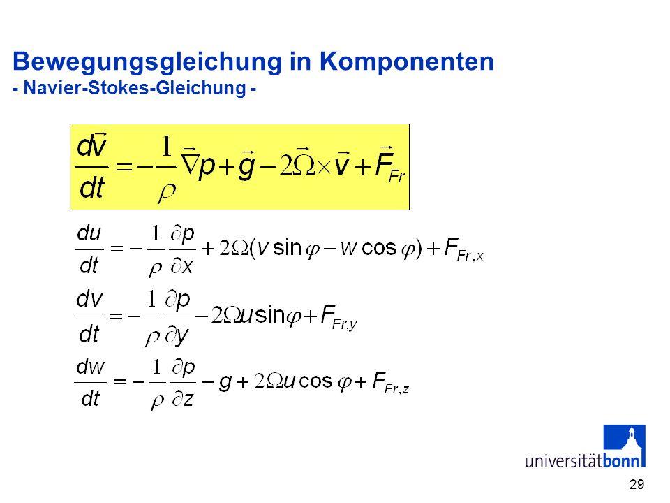 29 Bewegungsgleichung in Komponenten - Navier-Stokes-Gleichung -