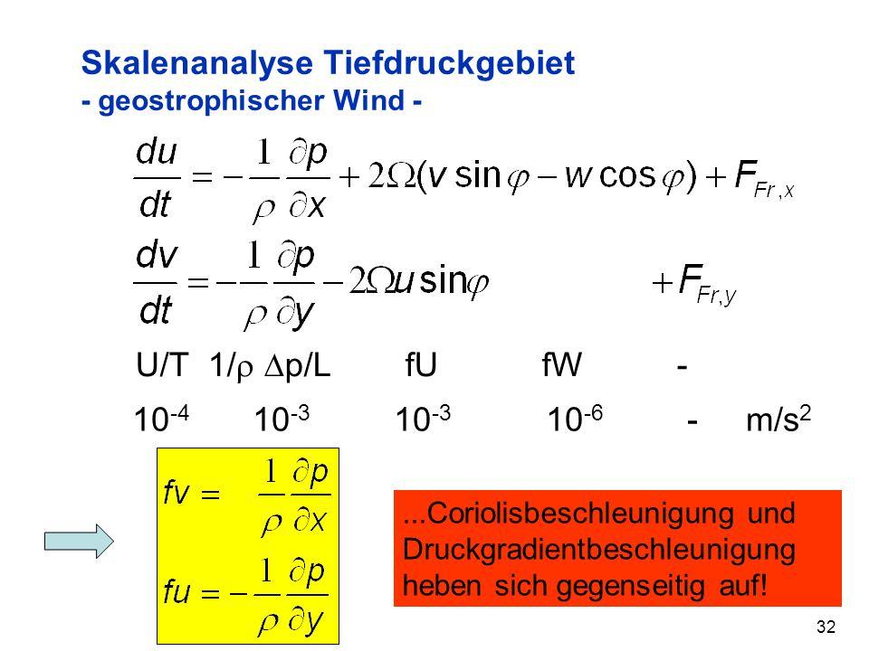 32 Skalenanalyse Tiefdruckgebiet - geostrophischer Wind - U/T 1/ p/L fU fW - 10 -4 10 -3 10 -3 10 -6 - m/s 2...Coriolisbeschleunigung und Druckgradien
