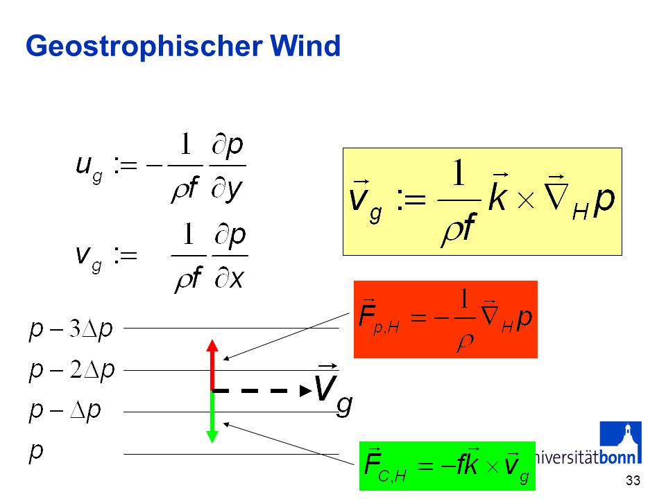 33 Geostrophischer Wind