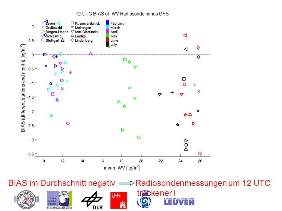 BIAS im Durchschnitt negativ Radiosondenmessungen um 12 UTC trockener !