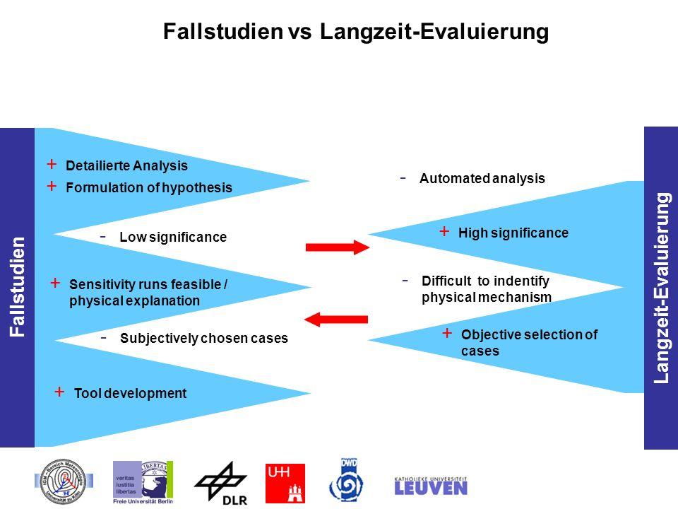 Fallstudien vs Langzeit-Evaluierung Fallstudien Langzeit-Evaluierung + Detailierte Analysis + Formulation of hypothesis + Tool development - Low signi