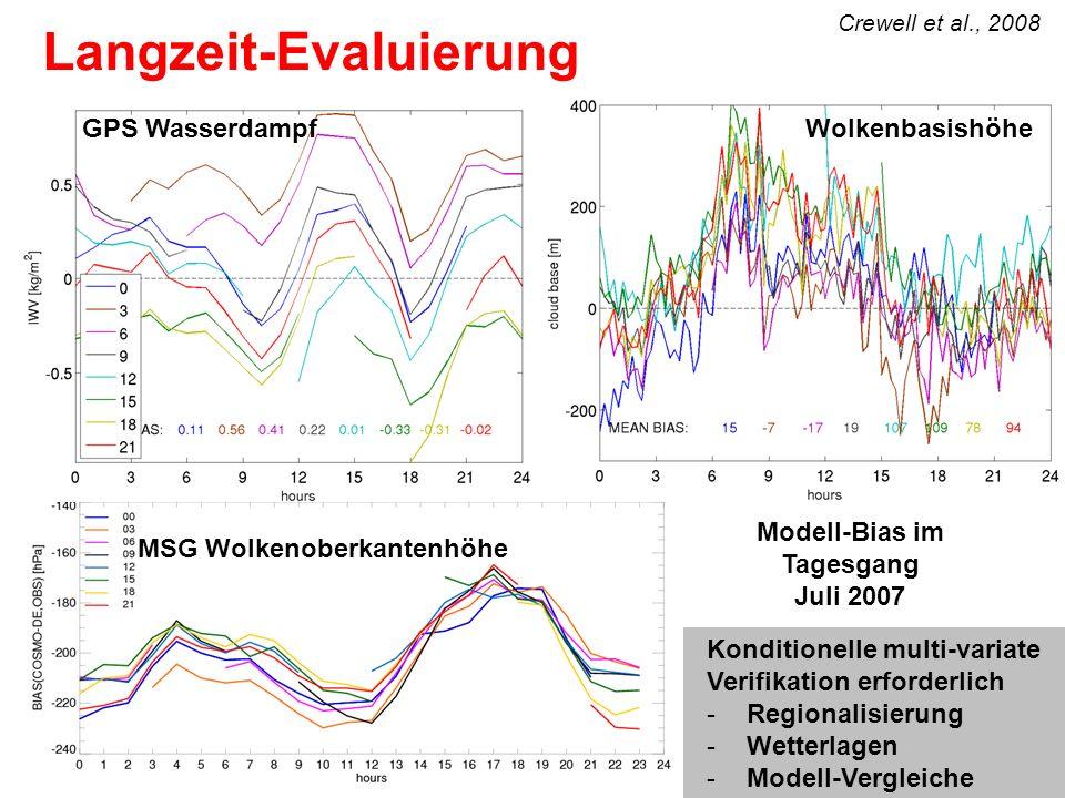 Langzeit-Evaluierung Crewell et al., 2008 Modell-Bias im Tagesgang Juli 2007 Wolkenbasishöhe MSG Wolkenoberkantenhöhe Konditionelle multi-variate Veri