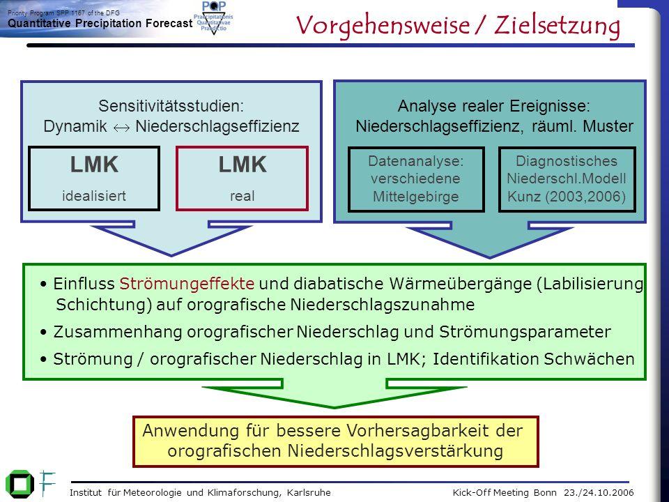 Institut für Meteorologie und Klimaforschung, Karlsruhe Kick-Off Meeting Bonn 23./24.10.2006 Priority Program SPP 1167 of the DFG Quantitative Precipitation Forecast Untersuchungsgebiete: versch.