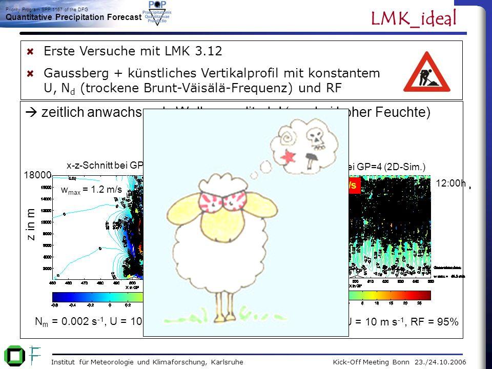 Institut für Meteorologie und Klimaforschung, Karlsruhe Kick-Off Meeting Bonn 23./24.10.2006 Priority Program SPP 1167 of the DFG Quantitative Precipitation Forecast intensive Zusammenarbeit mit LMK-Group beim DWD LMK 3.19 verbessertes Runge-Kutta-Schema: Tp-Dynamik statt Tp Auftriebsterm nun vollständig in den schnellen Prozessen gerechnet erheblicher Effekt auf Wellenproblem Gitterweite 2.8 km x 2.8 km (1 km x 1 km) Gebietsgröße 2D: 1000 x 7 x 40 GP Wirbelproblem Gebietsgröße 3D: 200 x 200 x 40 GP Zeitschritt dt = 12 s (15 s Problem ) Wolkenmikrophysik: Schema mit prognostischem qr,qs,qi (itype_gscp=3) LMK_ideal