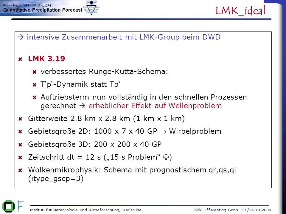 Institut für Meteorologie und Klimaforschung, Karlsruhe Kick-Off Meeting Bonn 23./24.10.2006 Priority Program SPP 1167 of the DFG Quantitative Precipitation Forecast Modellvergleich Jiang (2003) x in km N d = 0.011 1/s, U = 10 m/s, R F = 95 %, h m = 1000 m Jiang (2003) Fig.