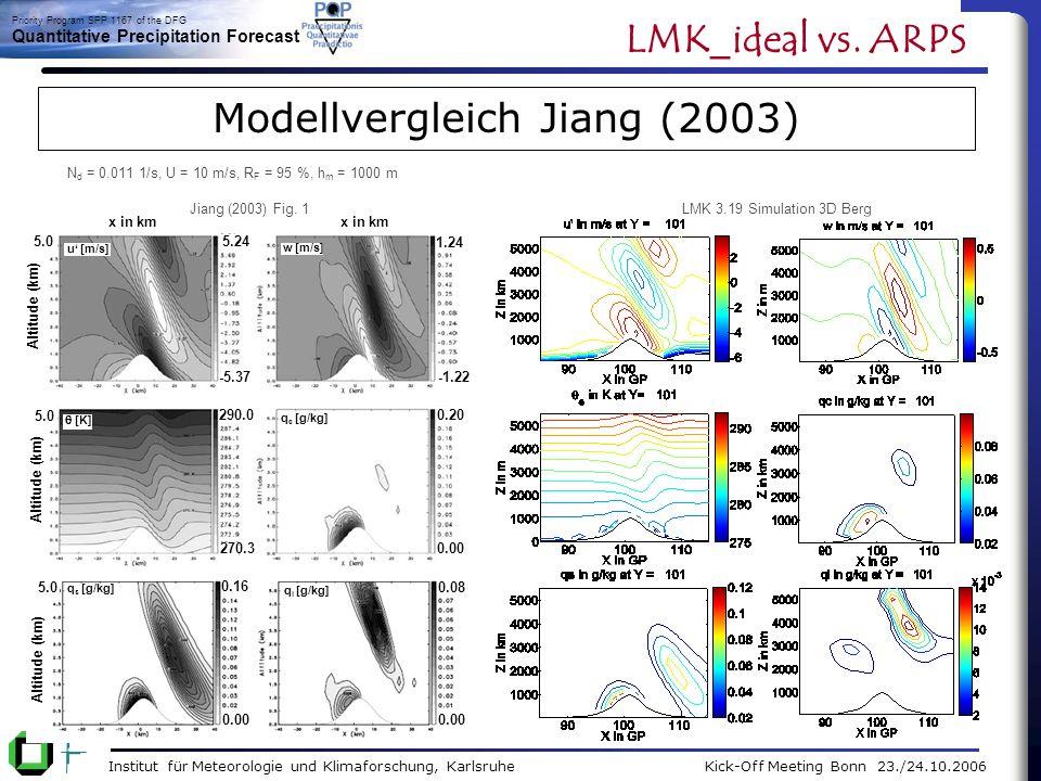Institut für Meteorologie und Klimaforschung, Karlsruhe Kick-Off Meeting Bonn 23./24.10.2006 Priority Program SPP 1167 of the DFG Quantitative Precipitation Forecast N d = 0.011 1/s, R f = 95 %, U = 10 m/s Vergleich 2D/3D Simulation Fazit: 1.