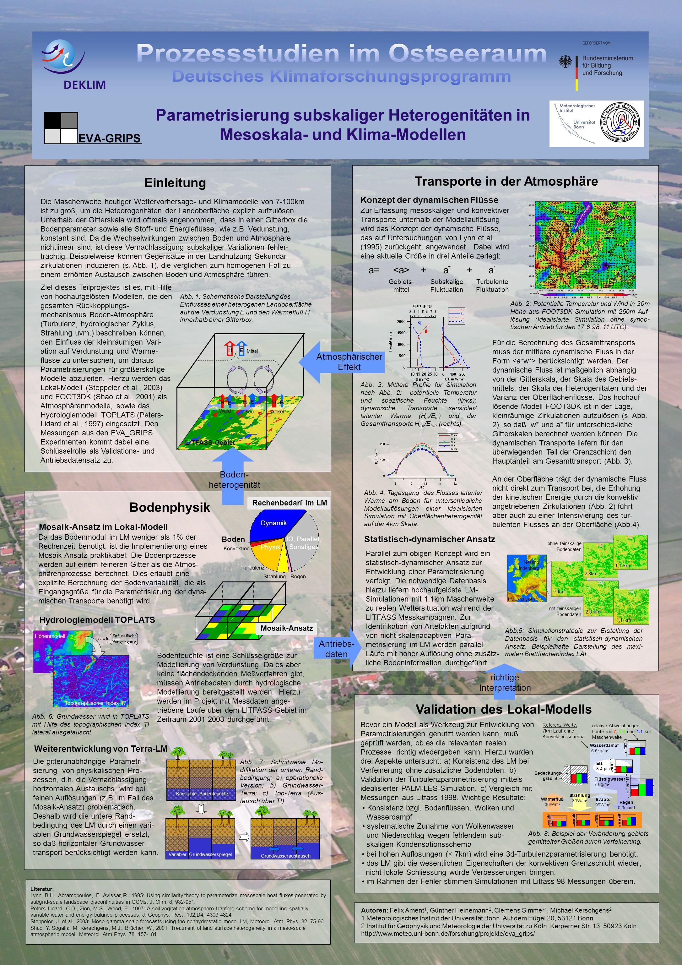 Parametrisierung subskaliger Heterogenitäten in Mesoskala- und Klima-Modellen Einleitung Bodenphysik Statistisch-dynamischer Ansatz Validation des Lok
