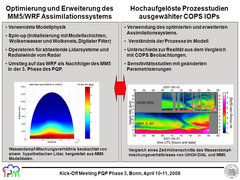 Kick-Off Meeting PQP Phase 3, Bonn, April 10-11, 2008 Hochaufgelöste Prozesstudien ausgewählter COPS IOPs Optimierung und Erweiterung des MM5/WRF Assimilationssystems Verwendete Modellphysik Spin-up (Initialisierung mit Modellschichten, Wolkenwasser und Wolkeneis, Digitaler Filter) Operatoren für abtastende Lidarsysteme und Radialwinde vom Radar Umstieg auf das WRF als Nachfolger des MM5 in der 3.