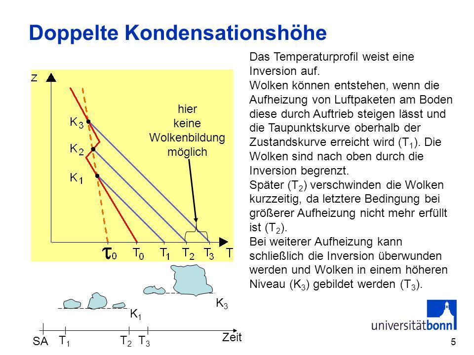 6 Der klassische Föhnprozess Der Föhn ist ein warmer, trockener Fallwind auf der Leeseite von Gebirgen.