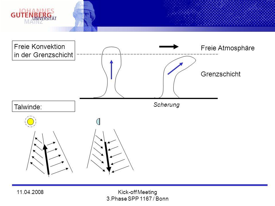 11.04.2008Kick-off Meeting 3.Phase SPP 1167 / Bonn Notwendige Modifikationen des LES-Modells für dieses Projekt Oberflächen-Energie Bilanz realistische Topographie realistische Einströmungsbedingungen durch: – Messungen der Gruppe Bayreuth – Mesoskalige Modelldaten