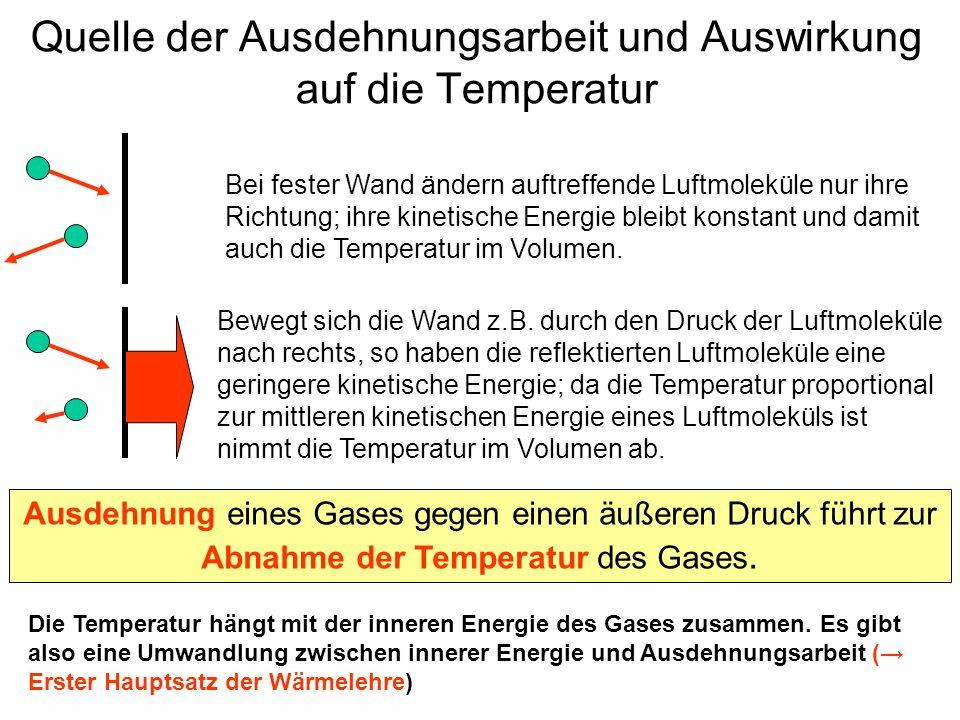 Quelle der Ausdehnungsarbeit und Auswirkung auf die Temperatur Bei fester Wand ändern auftreffende Luftmoleküle nur ihre Richtung; ihre kinetische Ene