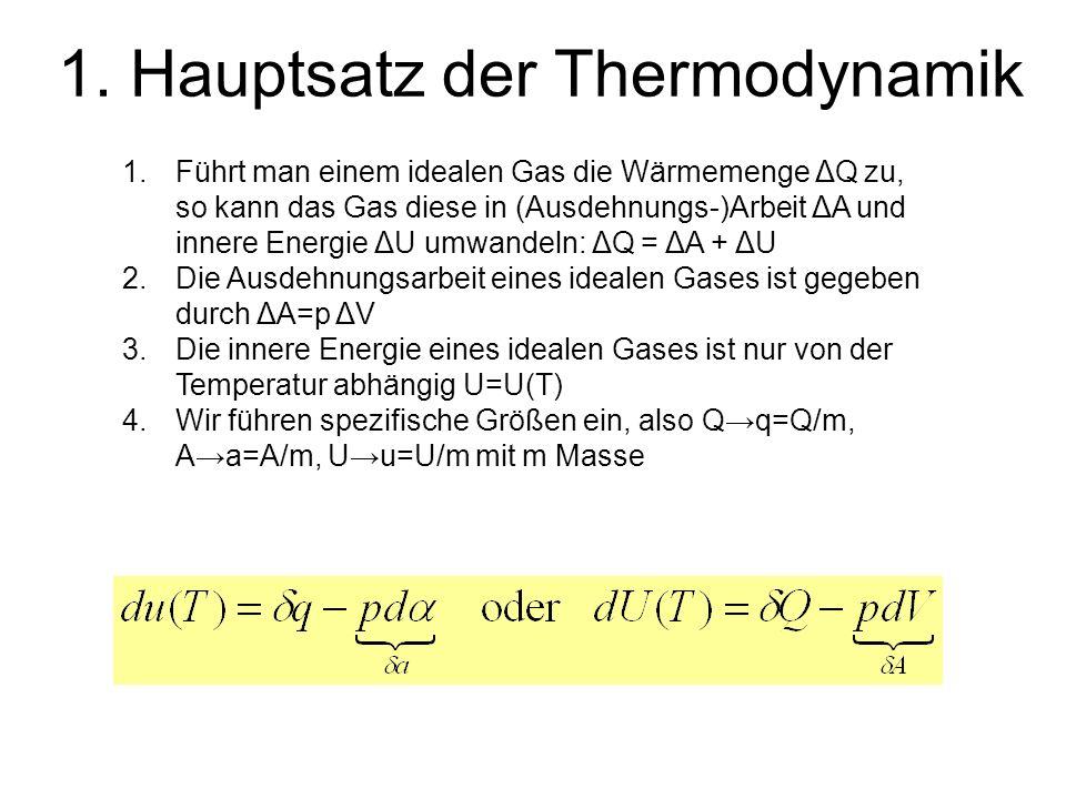 1. Hauptsatz der Thermodynamik 1.Führt man einem idealen Gas die Wärmemenge ΔQ zu, so kann das Gas diese in (Ausdehnungs-)Arbeit ΔA und innere Energie