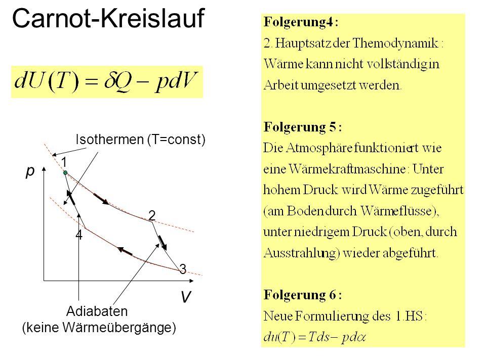 Carnot-Kreislauf p V 1 4 3 2 Isothermen (T=const) Adiabaten (keine Wärmeübergänge)