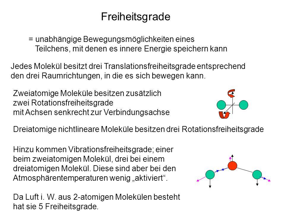 Freiheitsgrade = unabhängige Bewegungsmöglichkeiten eines Teilchens, mit denen es innere Energie speichern kann Jedes Molekül besitzt drei Translation