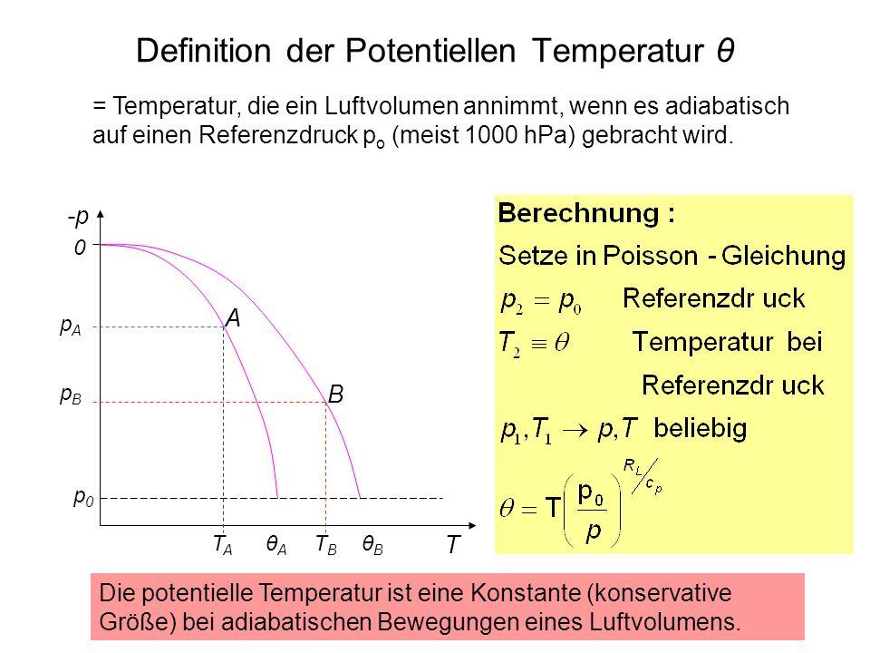 Definition der Potentiellen Temperatur θ = Temperatur, die ein Luftvolumen annimmt, wenn es adiabatisch auf einen Referenzdruck p o (meist 1000 hPa) g
