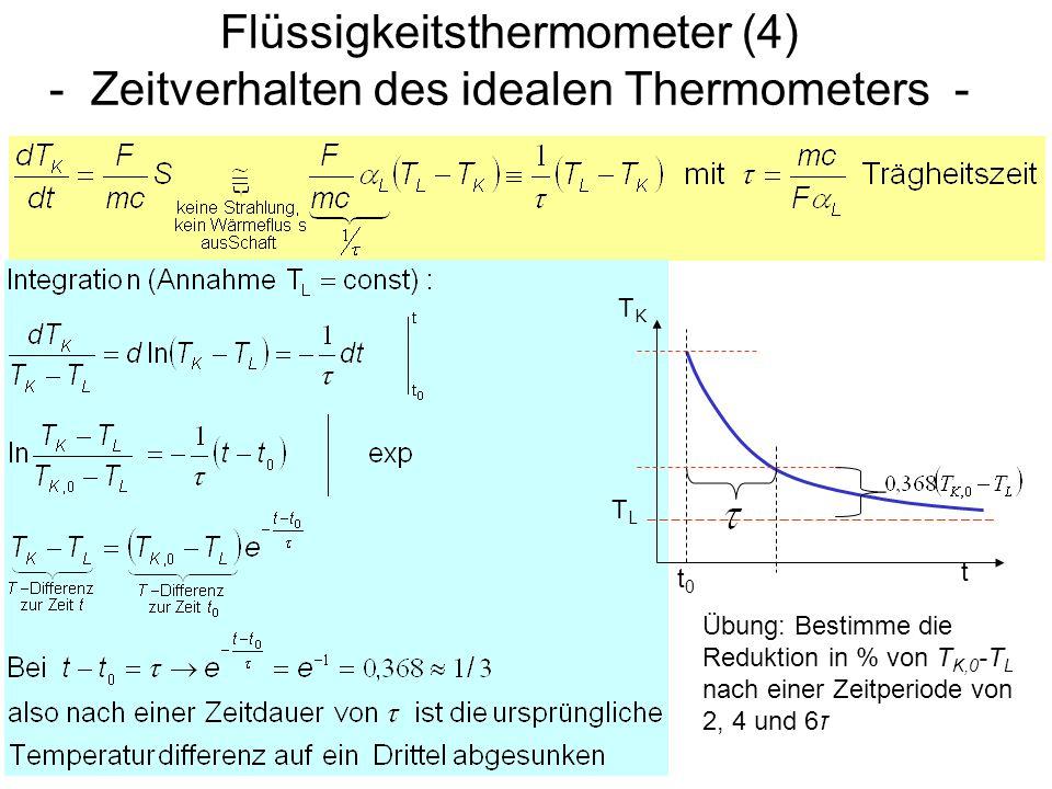 Flüssigkeitsthermometer (4) - Zeitverhalten des idealen Thermometers - t TKTK TLTL t0t0 Übung: Bestimme die Reduktion in % von T K,0 -T L nach einer Z