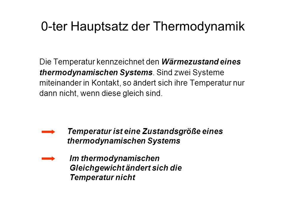 0-ter Hauptsatz der Thermodynamik Die Temperatur kennzeichnet den Wärmezustand eines thermodynamischen Systems. Sind zwei Systeme miteinander in Konta