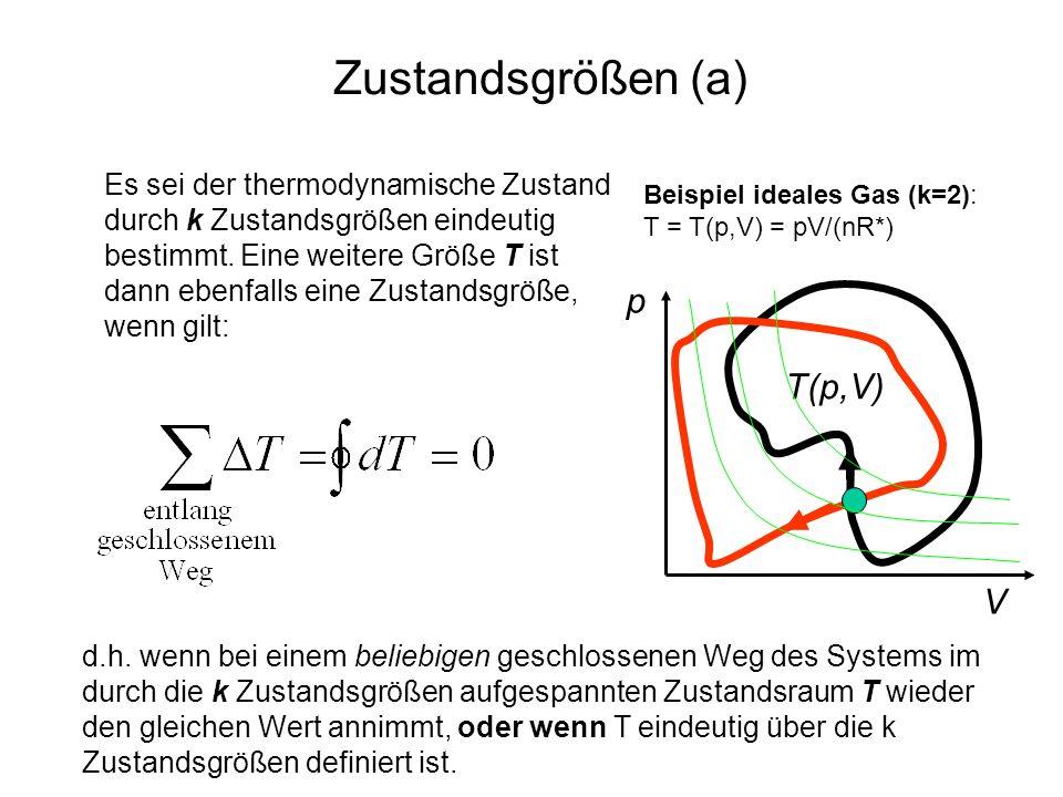 Beispiel Carnot-Kreislauf (d) p V 1 4 3 2 Isothermen (T=const) Adiabaten (keine Wärmeübergänge)