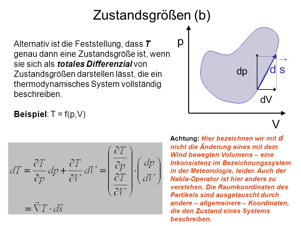 Turbulente Wärmeflüsse und vertikales Temperaturprofil : z A B T,θ z z z