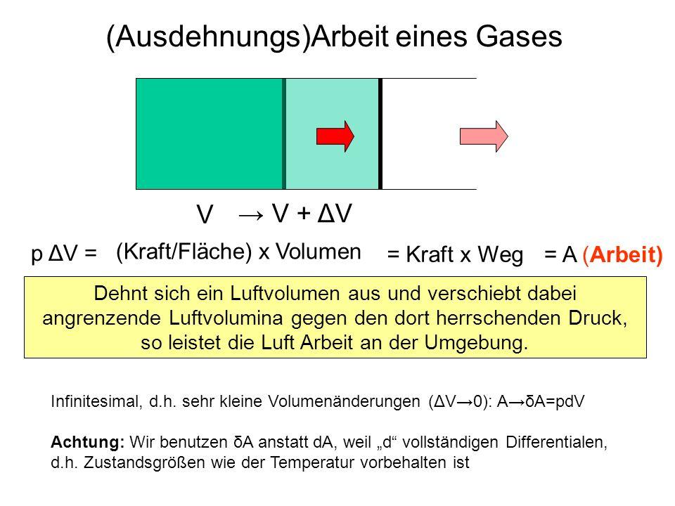 (Ausdehnungs)Arbeit eines Gases Dehnt sich ein Luftvolumen aus und verschiebt dabei angrenzende Luftvolumina gegen den dort herrschenden Druck, so lei