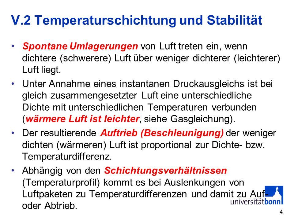 4 V.2 Temperaturschichtung und Stabilität Spontane Umlagerungen von Luft treten ein, wenn dichtere (schwerere) Luft über weniger dichterer (leichterer