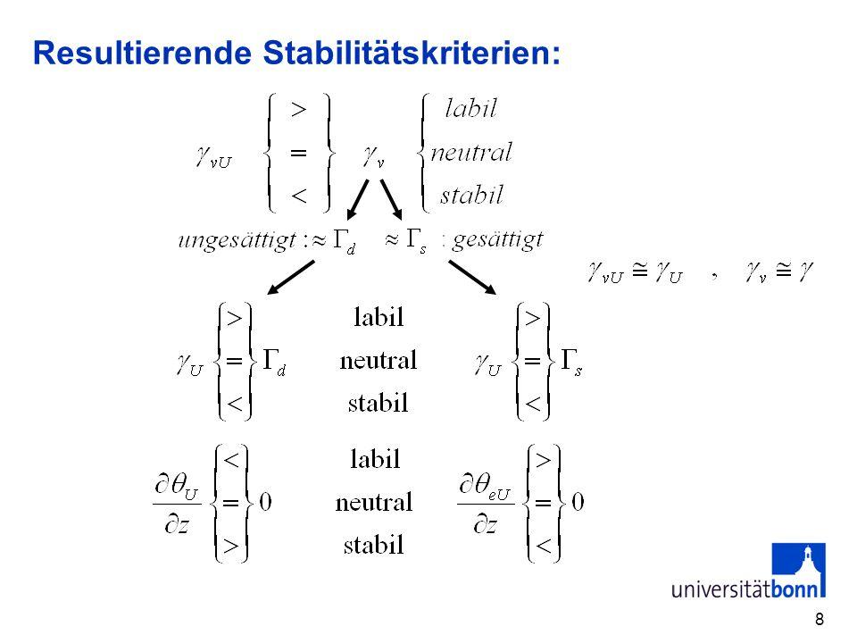 8 Resultierende Stabilitätskriterien: