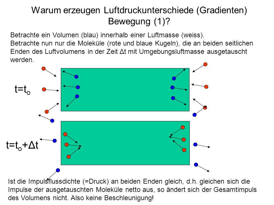 Warum erzeugen Luftdruckunterschiede (Gradienten) Bewegung (1)? t=t o t=t o +Δt Betrachte ein Volumen (blau) innerhalb einer Luftmasse (weiss). Betrac