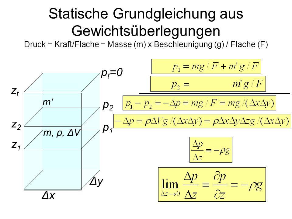 Statische Grundgleichung aus Gewichtsüberlegungen Druck = Kraft/Fläche = Masse (m) x Beschleunigung (g) / Fläche (F) p1p1 p2p2 z2z2 z1z1 ΔyΔy ΔxΔx m,