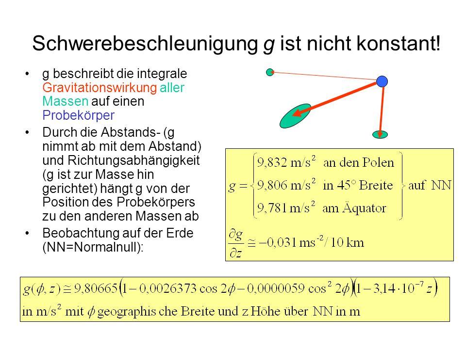 Schwerebeschleunigung g ist nicht konstant! g beschreibt die integrale Gravitationswirkung aller Massen auf einen Probekörper Durch die Abstands- (g n