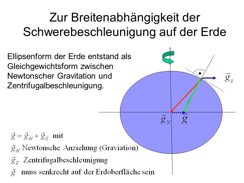 Zur Breitenabhängigkeit der Schwerebeschleunigung auf der Erde Ellipsenform der Erde entstand als Gleichgewichtsform zwischen Newtonscher Gravitation
