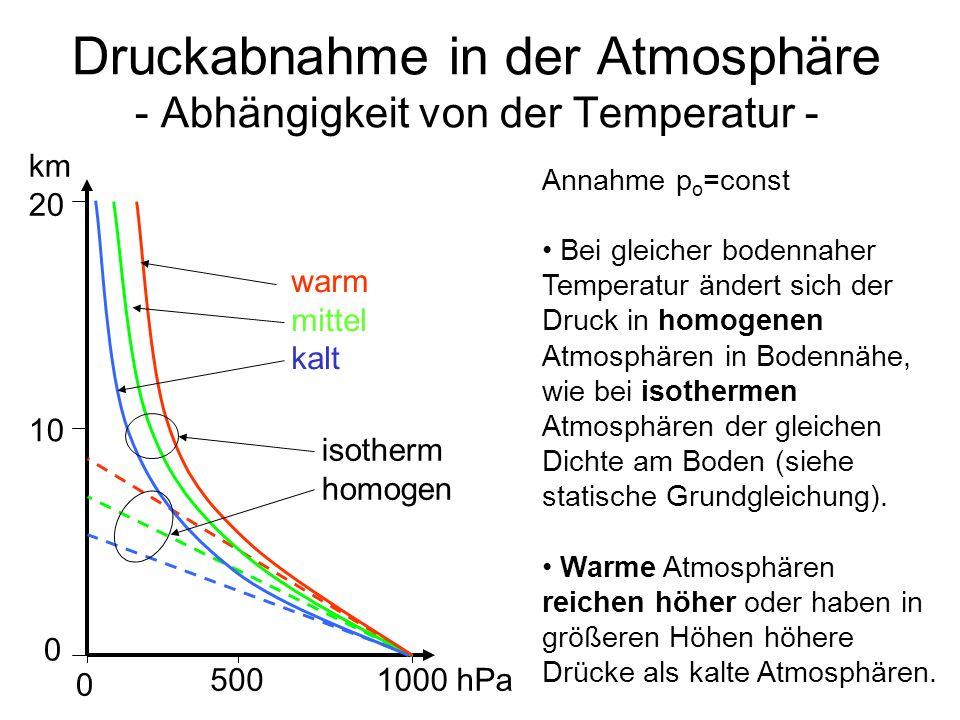 Druckabnahme in der Atmosphäre - Abhängigkeit von der Temperatur - 0 km 20 10 0 5001000 hPa warm mittel kalt isotherm homogen Annahme p o =const Bei g